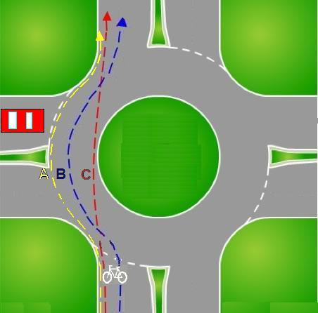 Navigating the roundabout | BikeWise