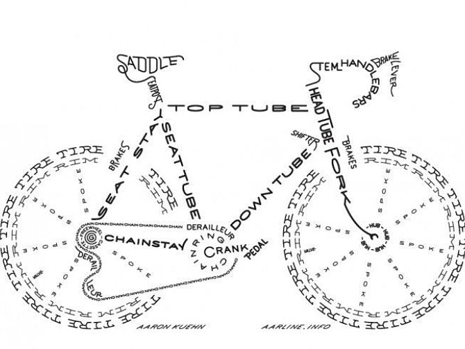 BikeWordsModified